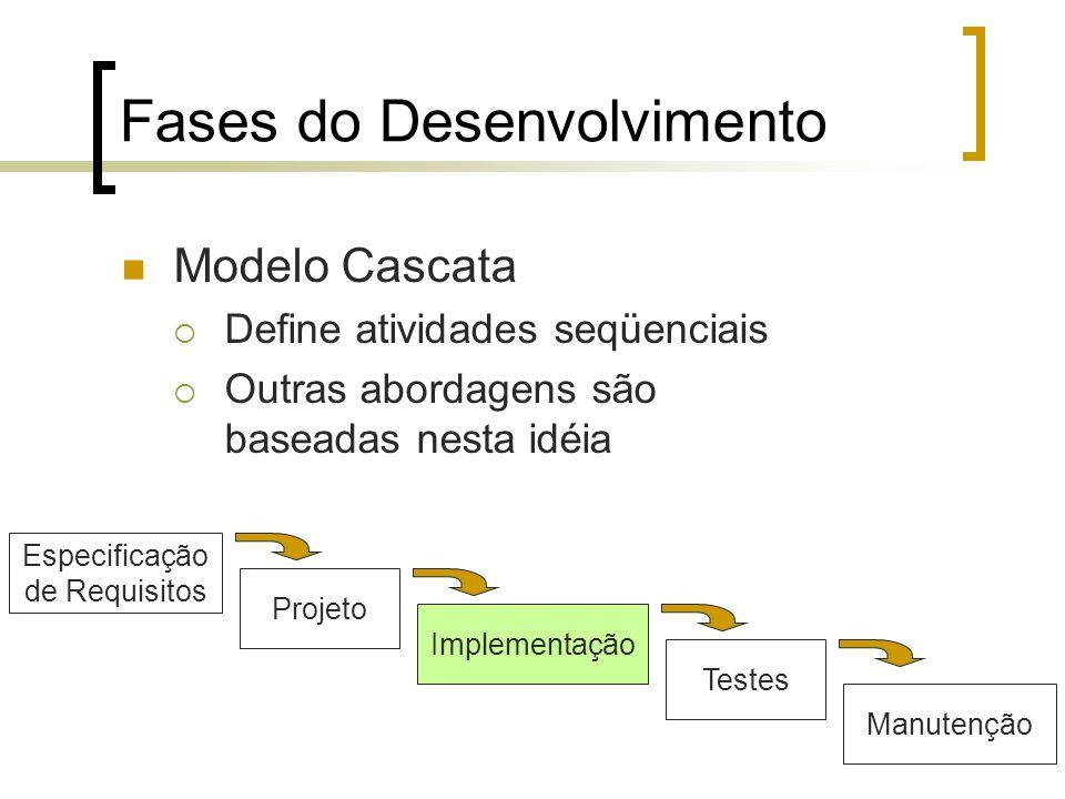 Fases do Desenvolvimento Modelo Cascata Define atividades seqüenciais Outras abordagens são baseadas nesta idéia Especificação de Requisitos Projeto Implementação Testes Manutenção