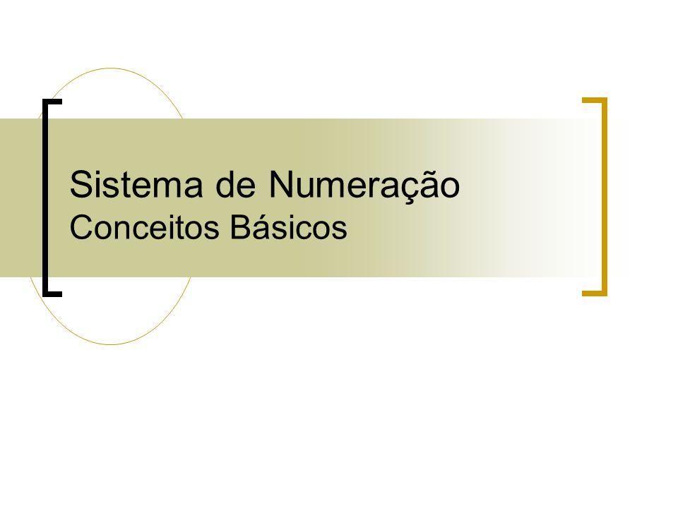Sistema de Numeração Conceitos Básicos