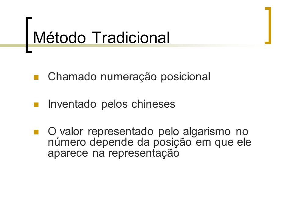 Método Tradicional Chamado numeração posicional Inventado pelos chineses O valor representado pelo algarismo no número depende da posição em que ele aparece na representação