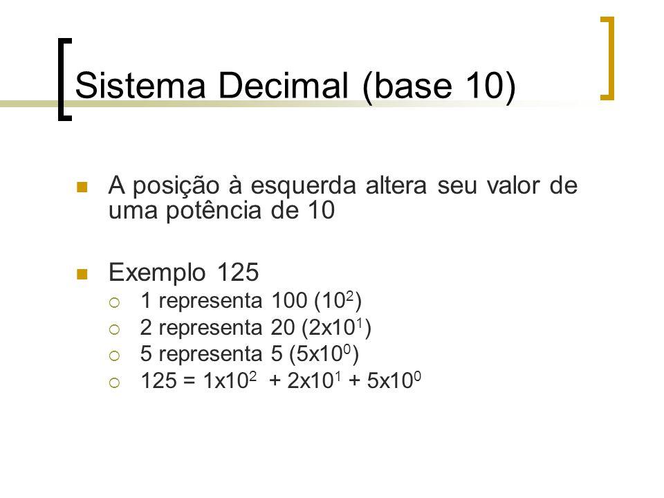 Sistema Decimal (base 10) A posição à esquerda altera seu valor de uma potência de 10 Exemplo 125 1 representa 100 (10 2 ) 2 representa 20 (2x10 1 ) 5 representa 5 (5x10 0 ) 125 = 1x10 2 + 2x10 1 + 5x10 0