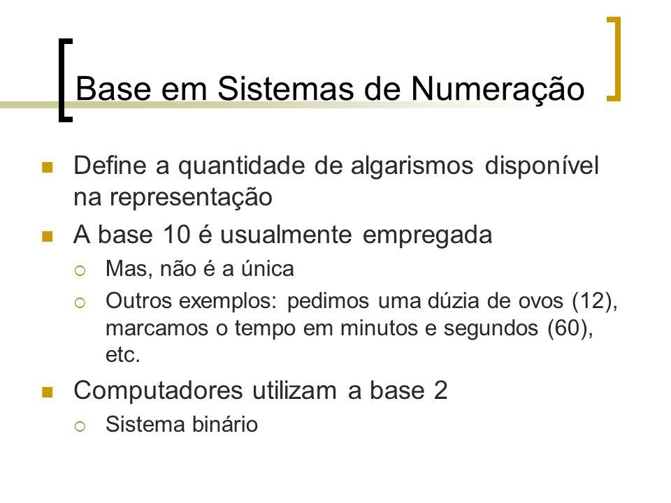 Base em Sistemas de Numeração Define a quantidade de algarismos disponível na representação A base 10 é usualmente empregada Mas, não é a única Outros exemplos: pedimos uma dúzia de ovos (12), marcamos o tempo em minutos e segundos (60), etc.
