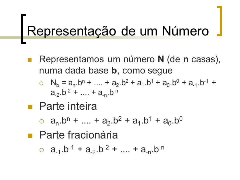 Representação de um Número Representamos um número N (de n casas), numa dada base b, como segue N b = a n.b n +....