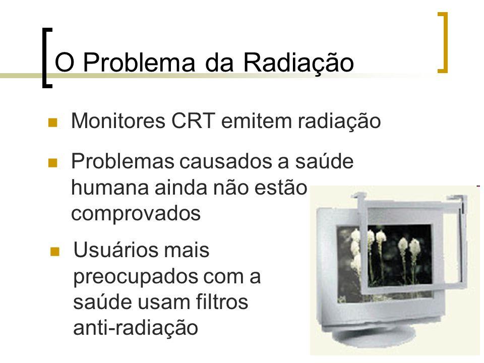O Problema da Radiação Monitores CRT emitem radiação Usuários mais preocupados com a saúde usam filtros anti-radiação Problemas causados a saúde humana ainda não estão comprovados