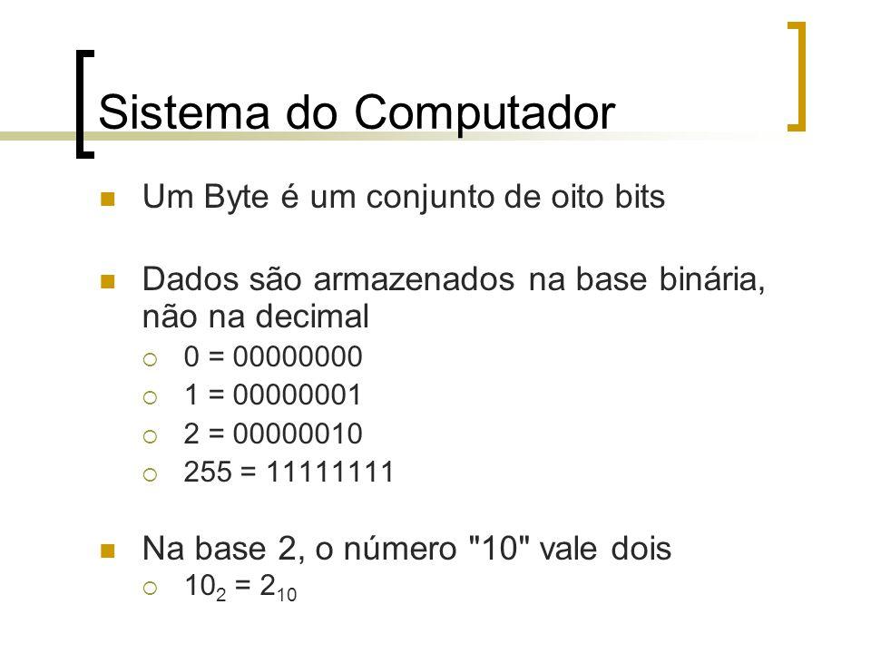 Sistema do Computador Um Byte é um conjunto de oito bits Dados são armazenados na base binária, não na decimal 0 = 00000000 1 = 00000001 2 = 00000010 255 = 11111111 Na base 2, o número 10 vale dois 10 2 = 2 10