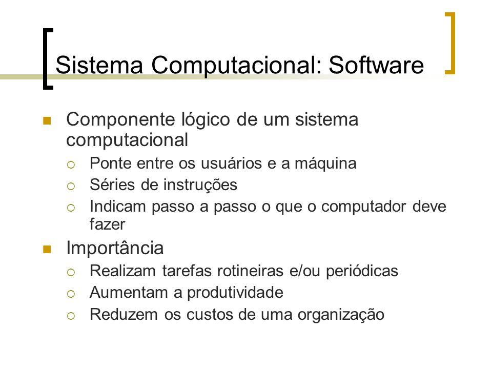 Sistema Computacional: Software Componente lógico de um sistema computacional Ponte entre os usuários e a máquina Séries de instruções Indicam passo a passo o que o computador deve fazer Importância Realizam tarefas rotineiras e/ou periódicas Aumentam a produtividade Reduzem os custos de uma organização