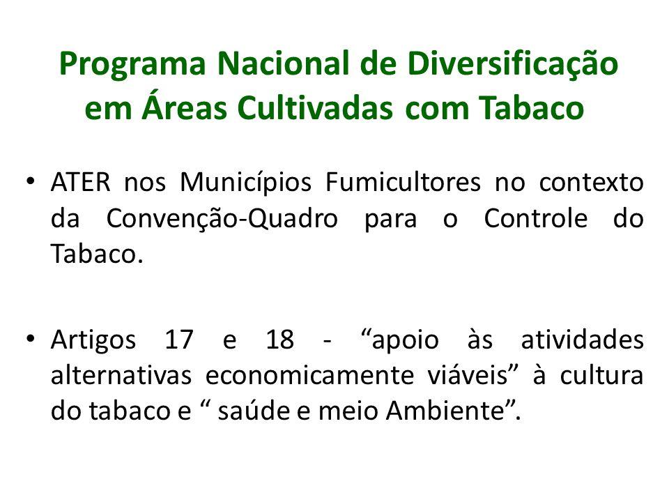 Programa Nacional de Diversificação em Áreas Cultivadas com Tabaco ATER nos Municípios Fumicultores no contexto da Convenção-Quadro para o Controle do