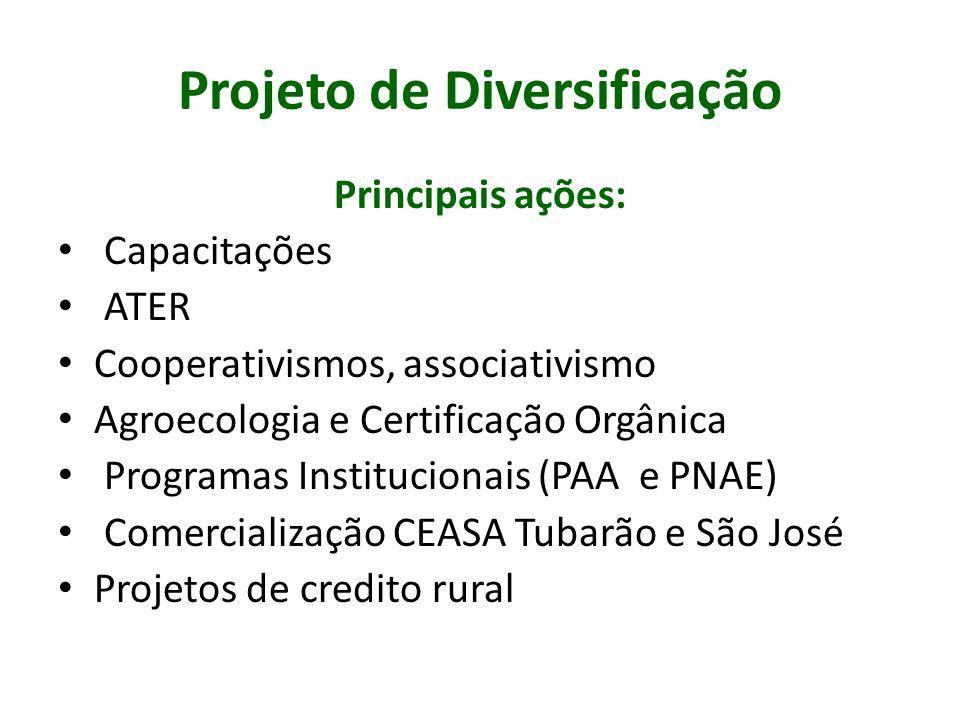 Projeto de Diversificação Principais ações: Capacitações ATER Cooperativismos, associativismo Agroecologia e Certificação Orgânica Programas Instituci