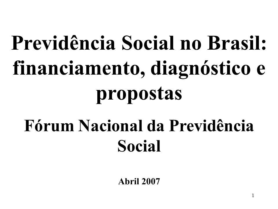 1 Previdência Social no Brasil: financiamento, diagnóstico e propostas Fórum Nacional da Previdência Social Abril 2007