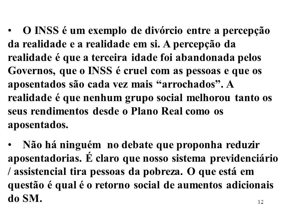 12 O INSS é um exemplo de divórcio entre a percepção da realidade e a realidade em si.