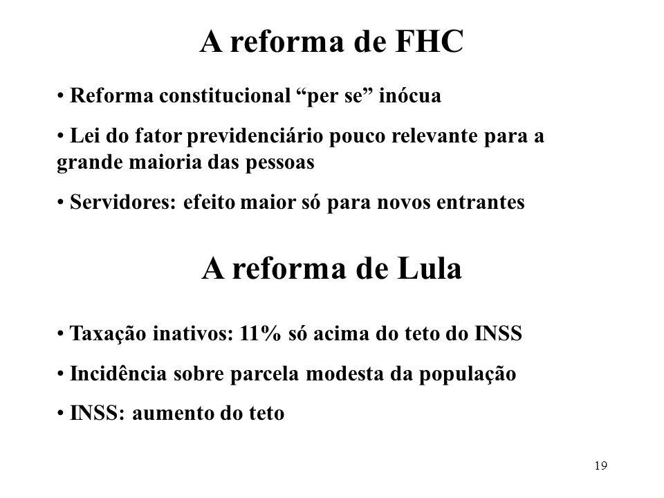 19 Reforma constitucional per se inócua Lei do fator previdenciário pouco relevante para a grande maioria das pessoas Servidores: efeito maior só para