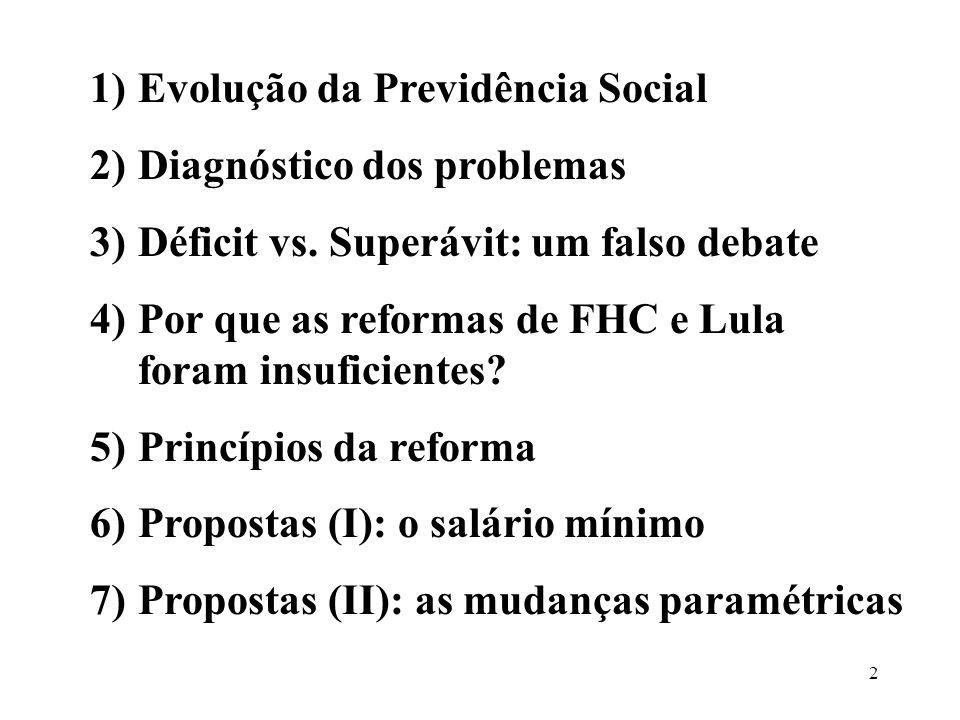 2 1)Evolução da Previdência Social 2)Diagnóstico dos problemas 3)Déficit vs. Superávit: um falso debate 4)Por que as reformas de FHC e Lula foram insu