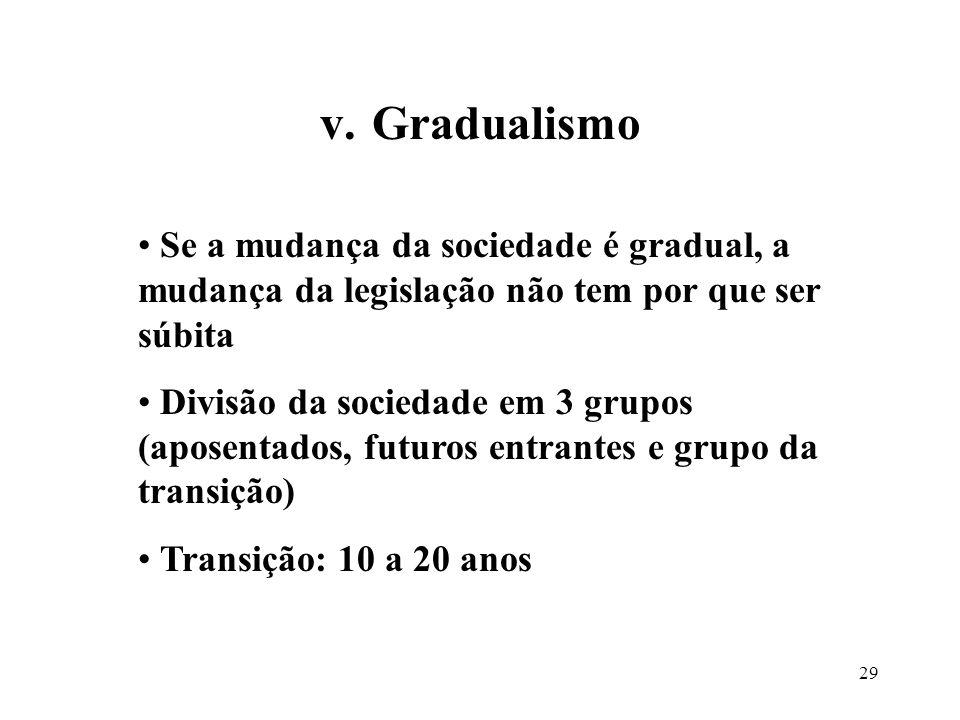 29 v.Gradualismo Se a mudança da sociedade é gradual, a mudança da legislação não tem por que ser súbita Divisão da sociedade em 3 grupos (aposentados, futuros entrantes e grupo da transição) Transição: 10 a 20 anos