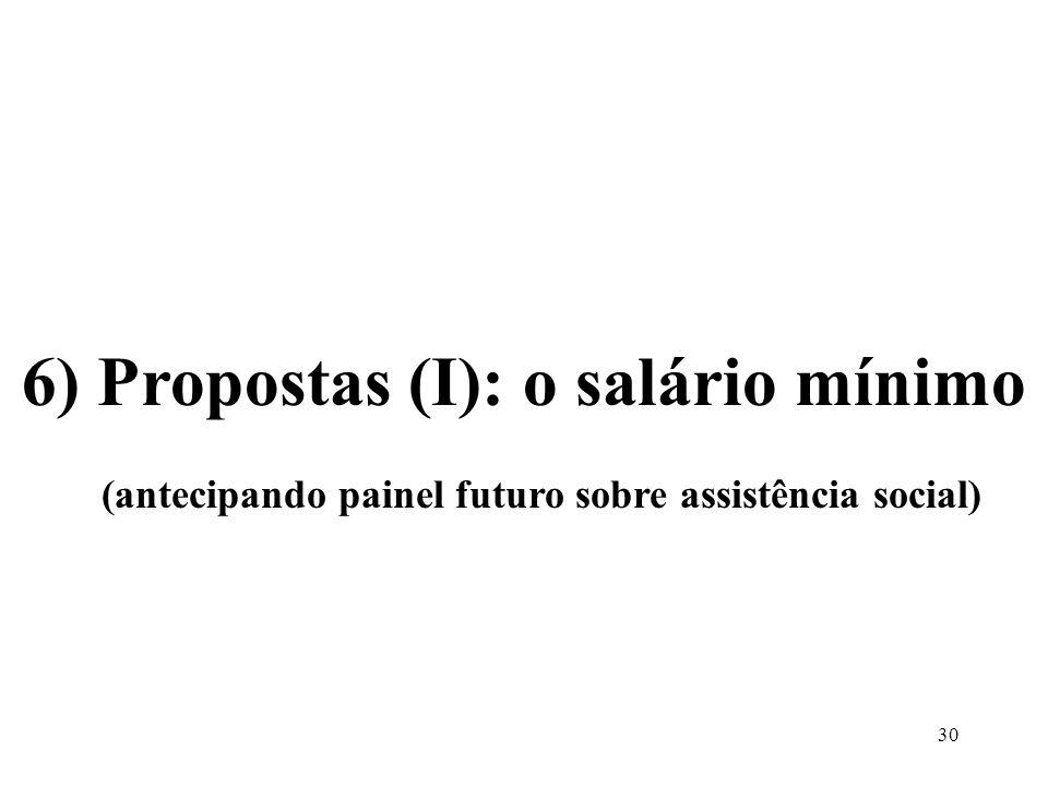 30 6) Propostas (I): o salário mínimo (antecipando painel futuro sobre assistência social)