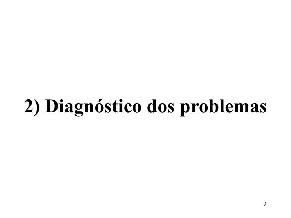 9 2) Diagnóstico dos problemas