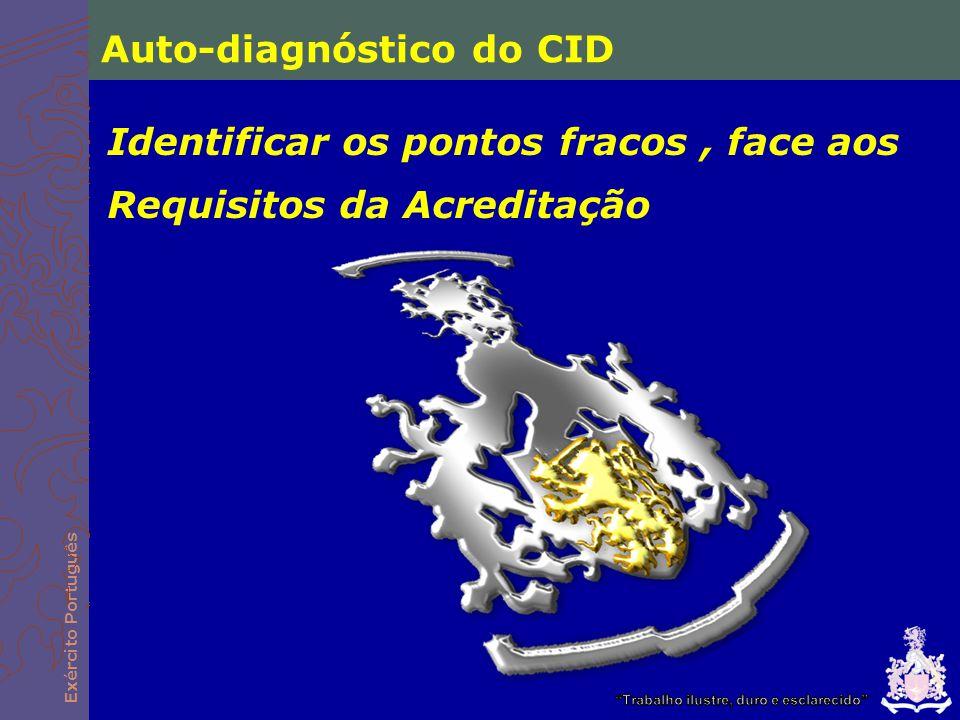 Exército Português Requisitos Específicos Auto-diagnóstico Falta evidenciar procedimentos para garantir os recurso (humanos/materiais), necessários para execução das Acções de Formação Planeamento das Acções ou Actividades Formativas - Ajustar IT para a consolidação do PNF até ao PFA Doc pouco Operacionais - Objectivos mensuráveis - Metas e indicadores definidos