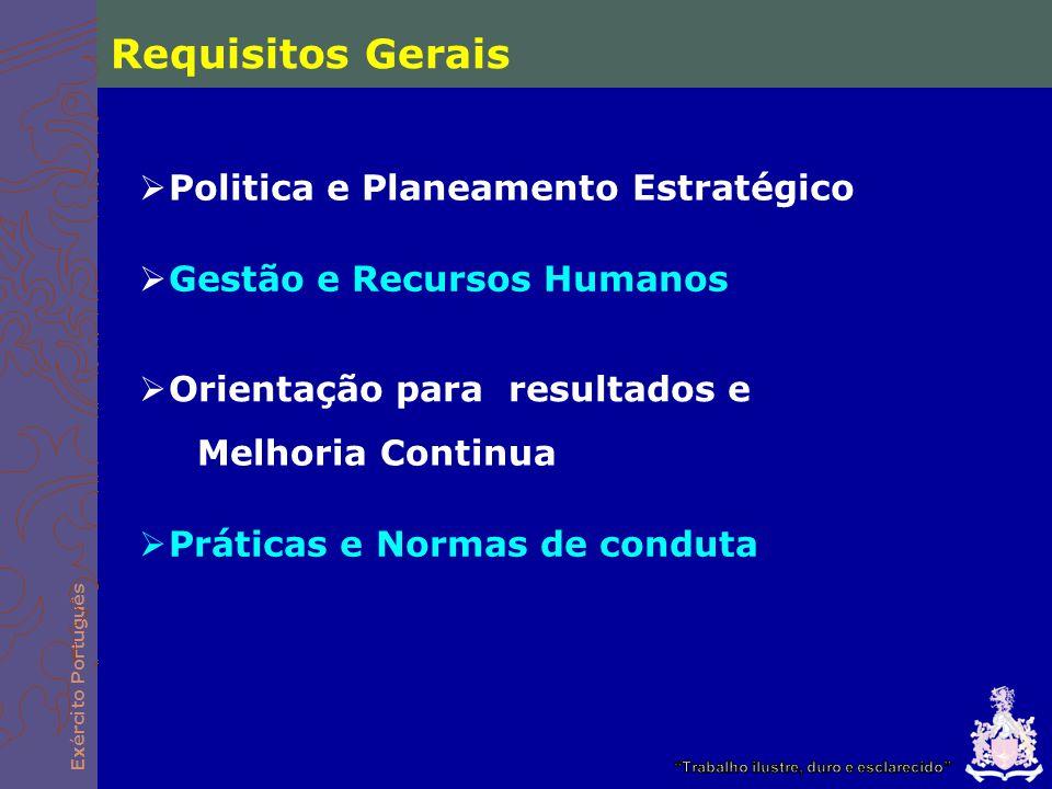 Exército Português Requisitos Gerais Politica e Planeamento Estratégico Auto-diagnóstico Documentação pouco Operacional - Objectivos mensuráveis - Metas e indicadores definidos - Ver Exemplo :