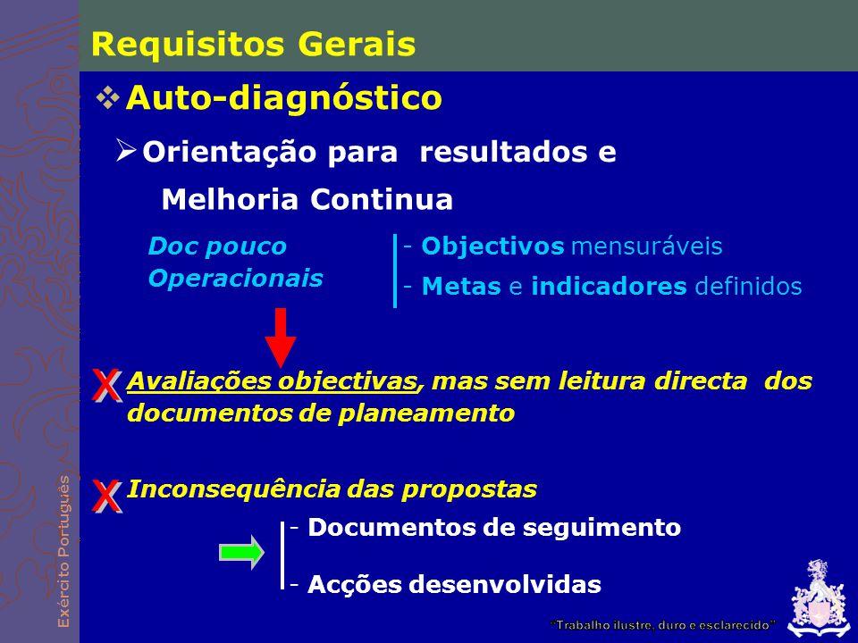 Exército Português Requisitos Gerais Auto-diagnóstico Práticas e Normas de conduta Falta de divulgação das normas de Protecção de dados pessoais - Incluir informação em documentos tipo