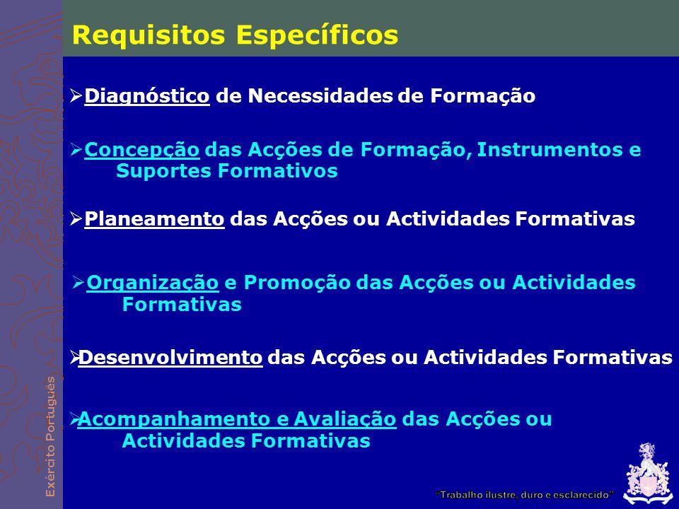 Exército Português Requisitos Específicos Auto-diagnóstico Diagnóstico de Necessidades de Formação - Definição do Processo - Ajustamento de IT e Doc Tipo Falta de normalização dos fluxos da Informação