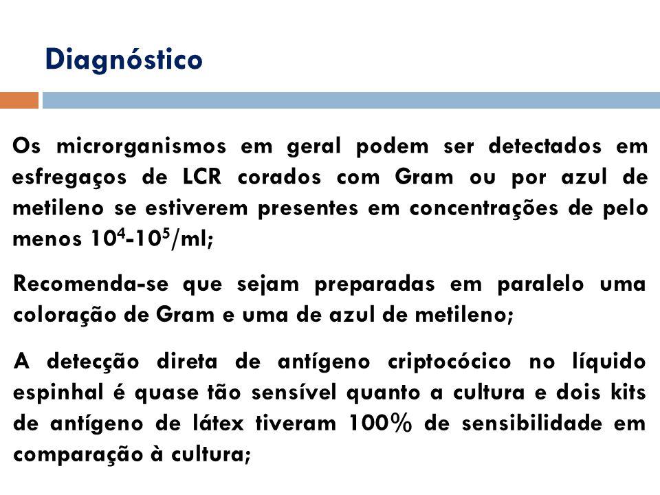 Diagnóstico Os microrganismos em geral podem ser detectados em esfregaços de LCR corados com Gram ou por azul de metileno se estiverem presentes em co