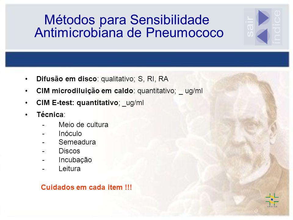 Difusão em disco: qualitativo; S, RI, RA CIM microdiluição em caldo: quantitativo; _ ug/ml CIM E-test: quantitativo; _ug/ml Técnica: - Meio de cultura - Inóculo - Semeadura - Discos - Incubação - Leitura Métodos para Sensibilidade Antimicrobiana de Pneumococo Cuidados em cada item !!!