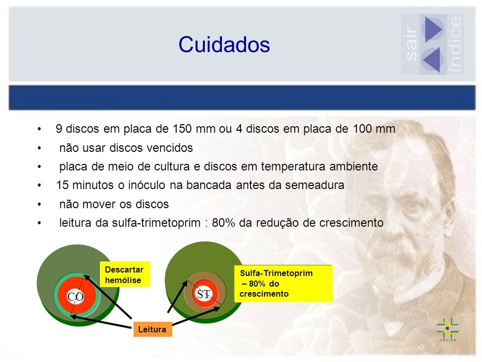 9 discos em placa de 150 mm ou 4 discos em placa de 100 mm não usar discos vencidos placa de meio de cultura e discos em temperatura ambiente 15 minut
