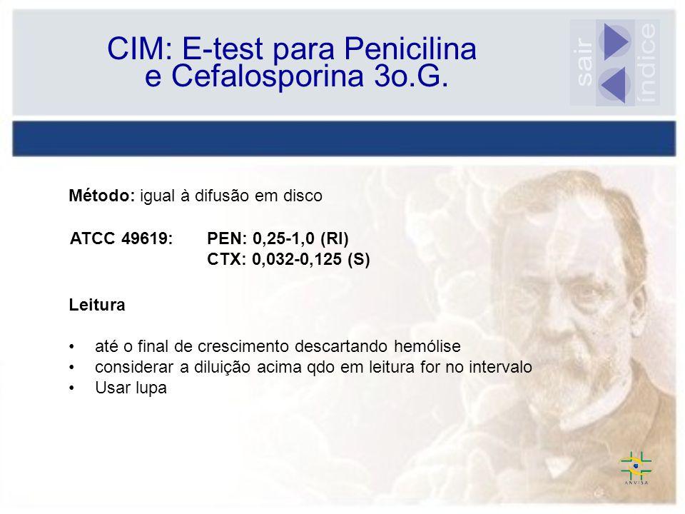 CIM: E-test para Penicilina e Cefalosporina 3o.G. ATCC 49619: PEN: 0,25-1,0 (RI) CTX: 0,032-0,125 (S) Leitura até o final de crescimento descartando h