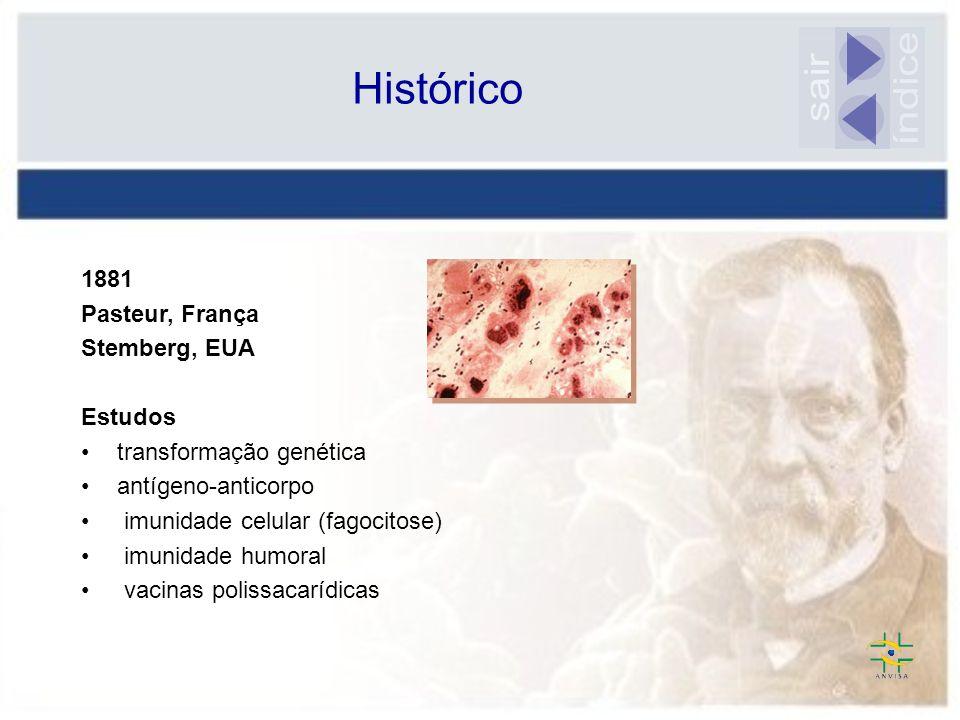 1881 Pasteur, França Stemberg, EUA Estudos transformação genética antígeno-anticorpo imunidade celular (fagocitose) imunidade humoral vacinas polissac