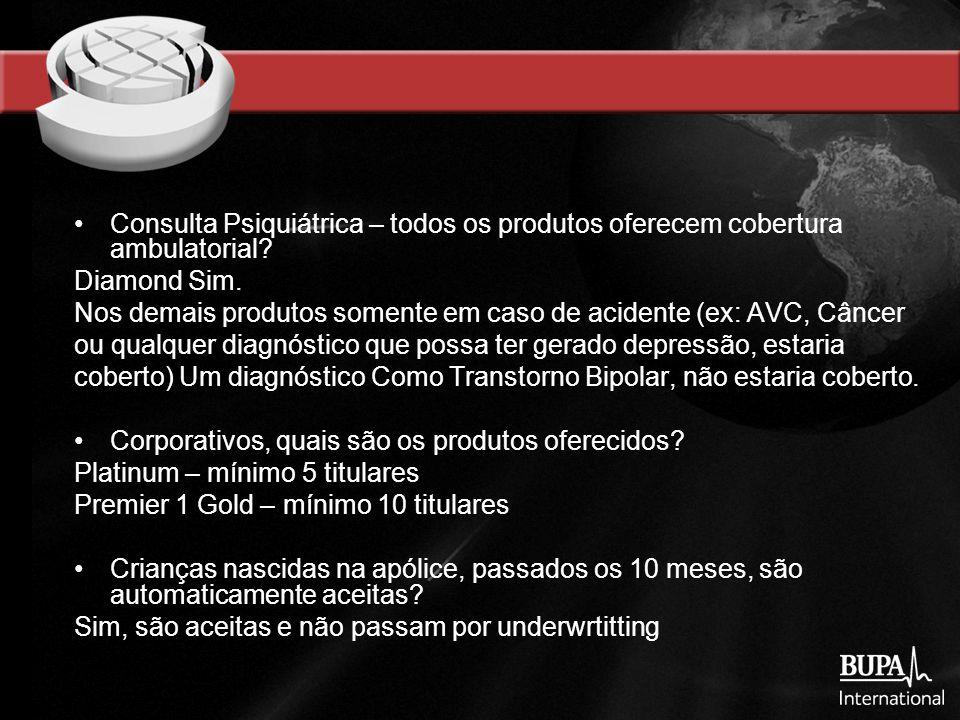 Consulta Psiquiátrica – todos os produtos oferecem cobertura ambulatorial.