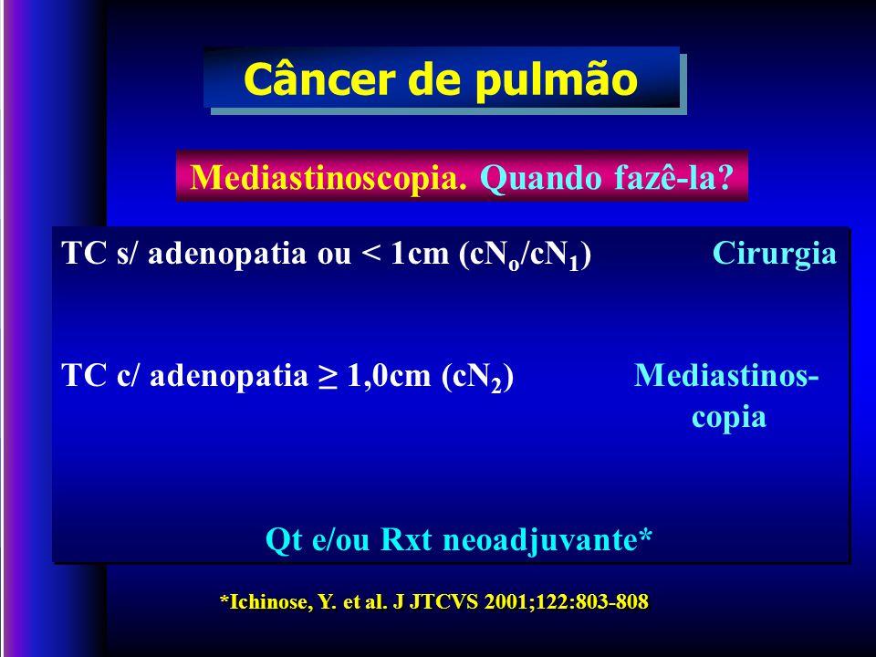 *Ichinose, Y.et al. J JTCVS 2001;122:803-808 (-) (+) Câncer de pulmão Mediastinoscopia.