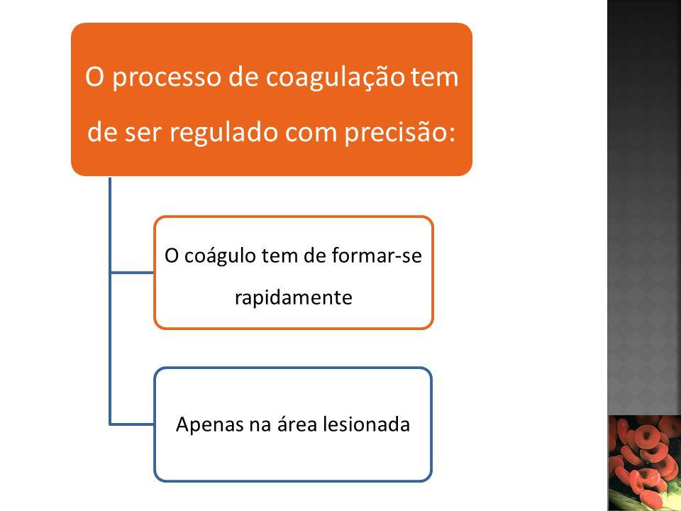 O processo de coagulação tem de ser regulado com precisão: O coágulo tem de formar-se rapidamente Apenas na área lesionada