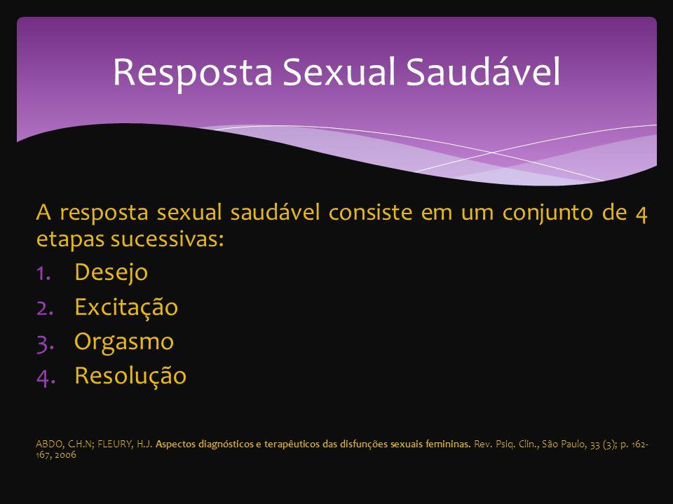 A resposta sexual saudável consiste em um conjunto de 4 etapas sucessivas: 1.Desejo 2.Excitação 3.Orgasmo 4.Resolução ABDO, C.H.N; FLEURY, H.J.
