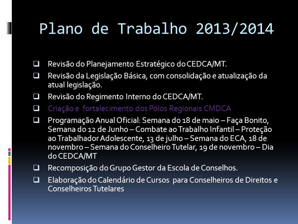 Gestão 2013/2014 Mauro César Souza – Presidente Ivane Almeida Costa – Vice Presidente Cleidi Eliane de Souza – Secretária Pleno UNIDOS POR UM ÚNICO ID