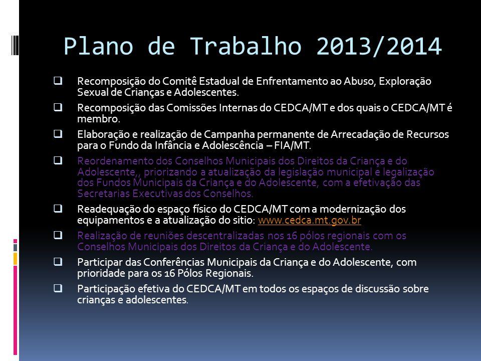 Plano de Trabalho 2013/2014 Revisão do Planejamento Estratégico do CEDCA/MT. Revisão da Legislação Básica, com consolidação e atualização da atual leg