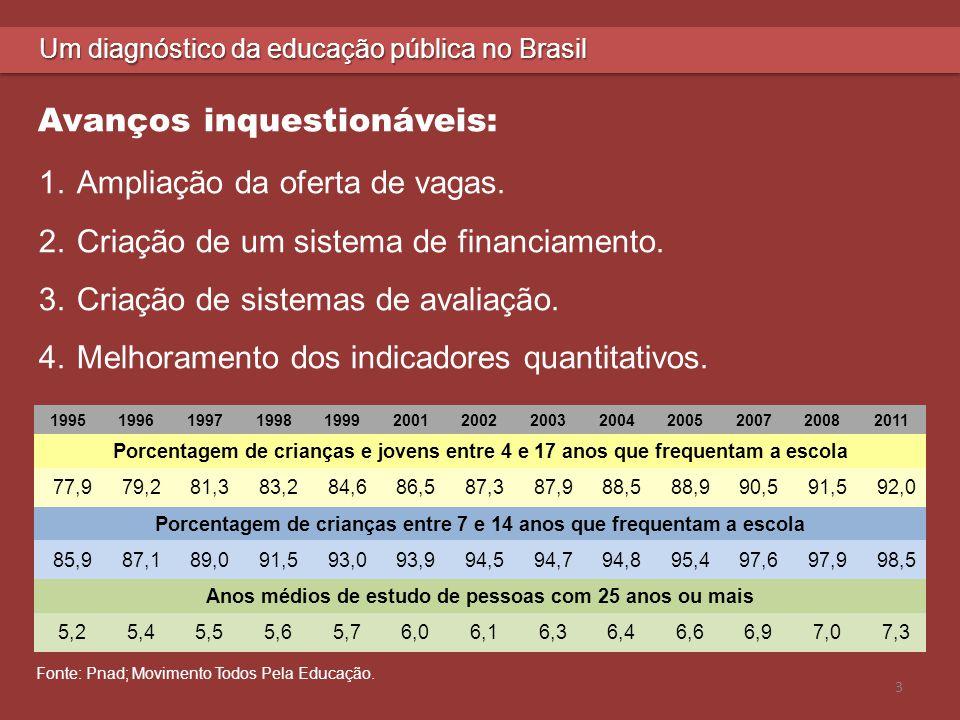 4 Um diagnóstico da educação pública no Brasil Melhoramento dos indicadores quantitativos Redução da defasagem idade-série Fonte: Inaf Brasil 2001 a 2011.