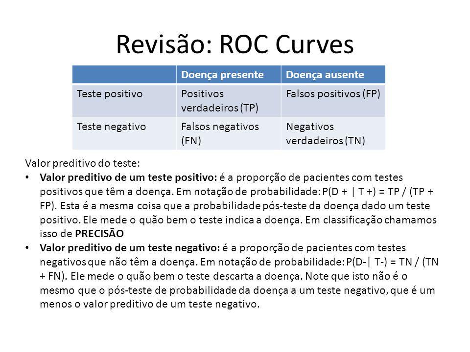 Revisão: ROC Curves Doença presenteDoença ausente Teste positivoPositivos verdadeiros (TP) Falsos positivos (FP) Teste negativoFalsos negativos (FN) N
