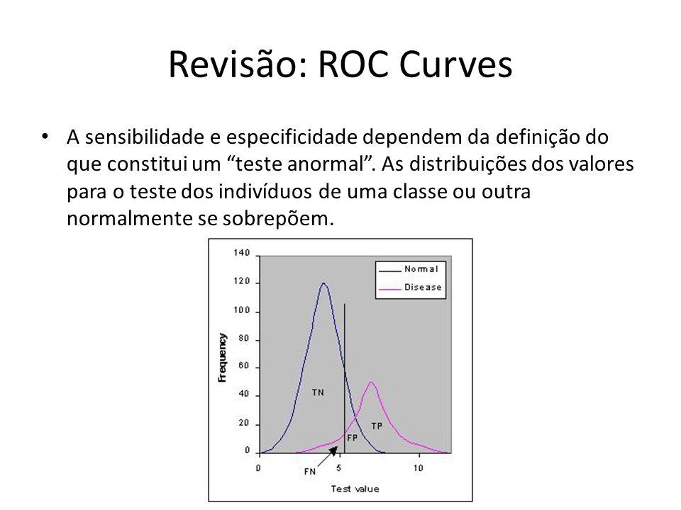 Revisão: ROC Curves A sensibilidade e especificidade dependem da definição do que constitui um teste anormal. As distribuições dos valores para o test