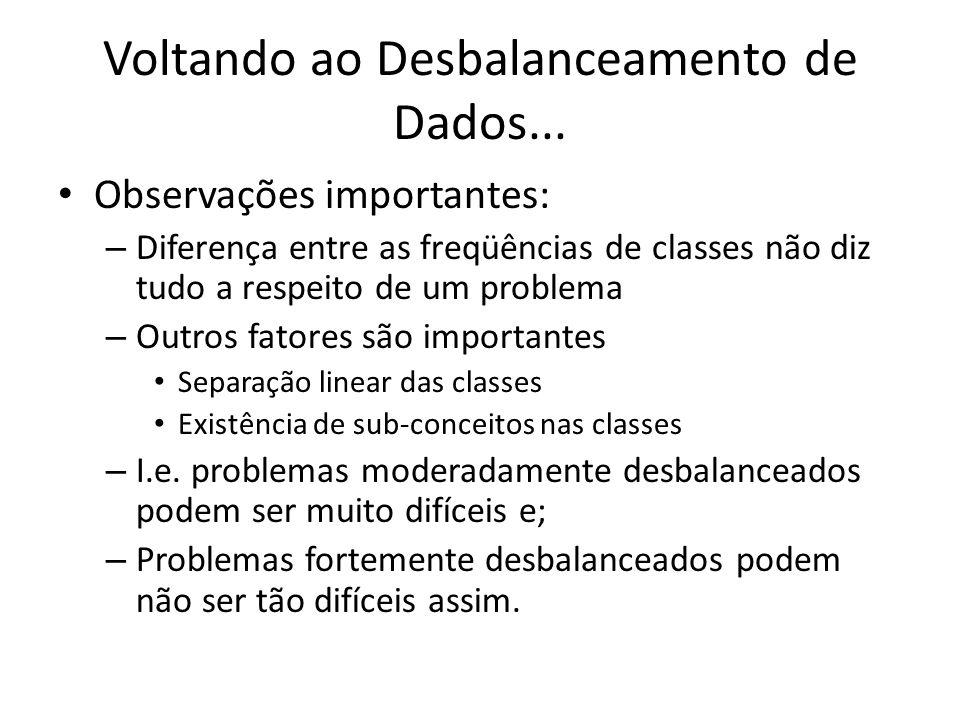 Voltando ao Desbalanceamento de Dados... Observações importantes: – Diferença entre as freqüências de classes não diz tudo a respeito de um problema –