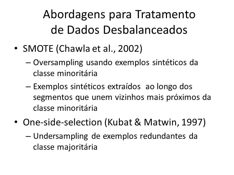 Abordagens para Tratamento de Dados Desbalanceados SMOTE (Chawla et al., 2002) – Oversampling usando exemplos sintéticos da classe minoritária – Exemp