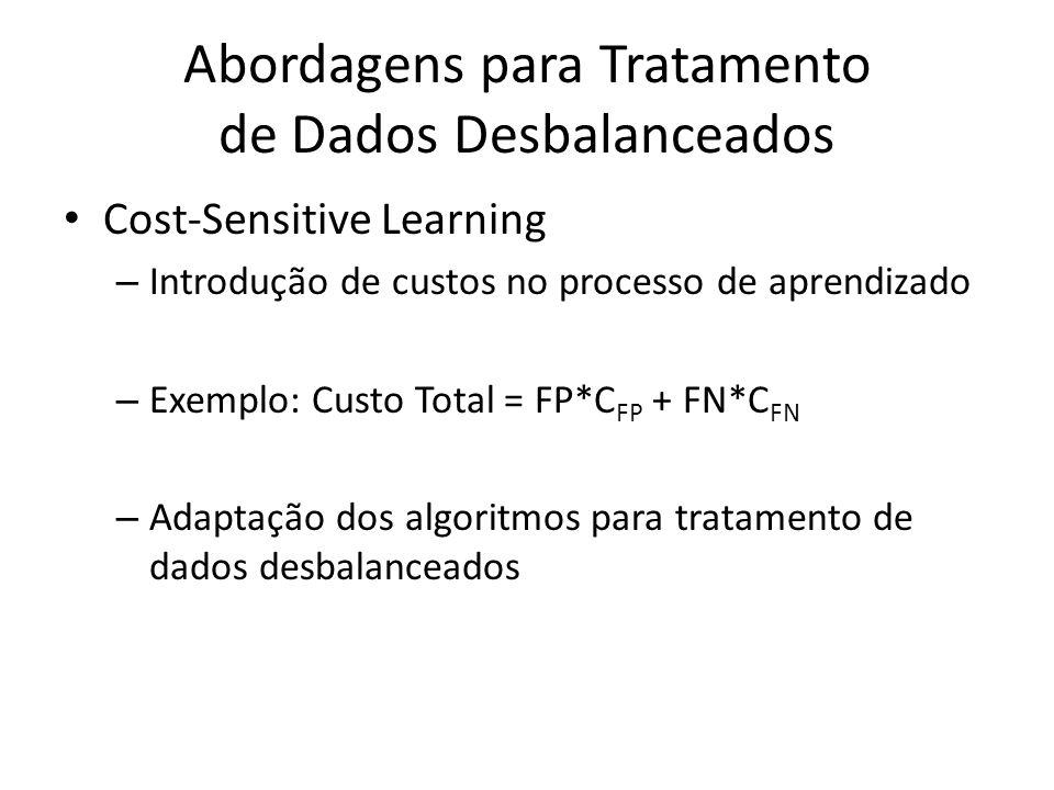 Abordagens para Tratamento de Dados Desbalanceados Cost-Sensitive Learning – Introdução de custos no processo de aprendizado – Exemplo: Custo Total =