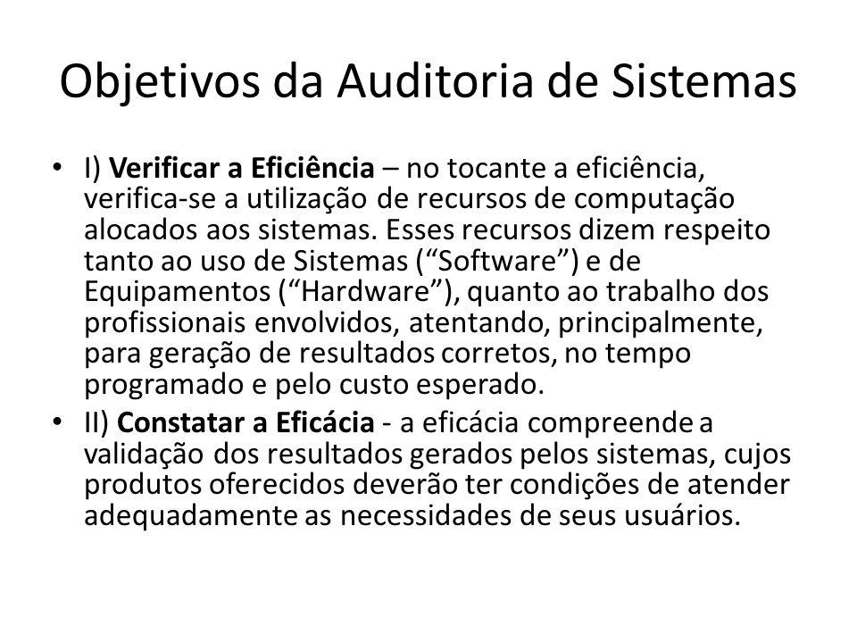 Objetivos da Auditoria de Sistemas I) Verificar a Eficiência – no tocante a eficiência, verifica-se a utilização de recursos de computação alocados aos sistemas.