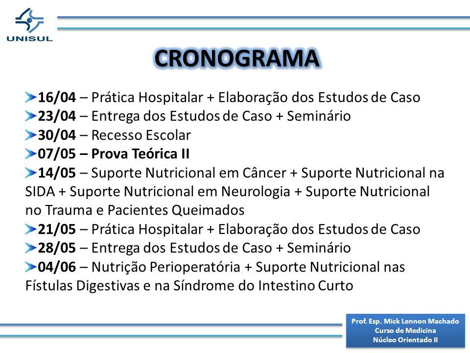 Prof.Esp. Mick Lennon Machado Curso de Medicina Núcleo Orientado II Prof.