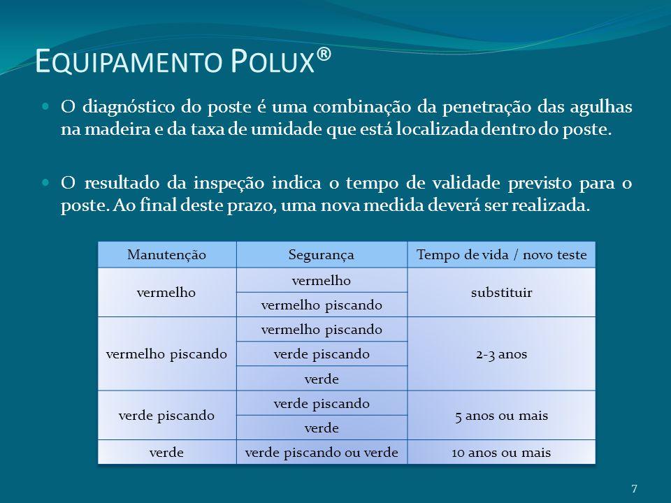 E QUIPAMENTO P OLUX ® O diagnóstico do poste é uma combinação da penetração das agulhas na madeira e da taxa de umidade que está localizada dentro do