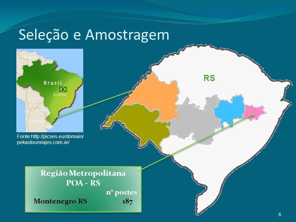 Seleção e Amostragem 8 Região Metropolitana POA - RS n° postes Montenegro RS187 Região Metropolitana POA - RS n° postes Montenegro RS187 Fonte:http://