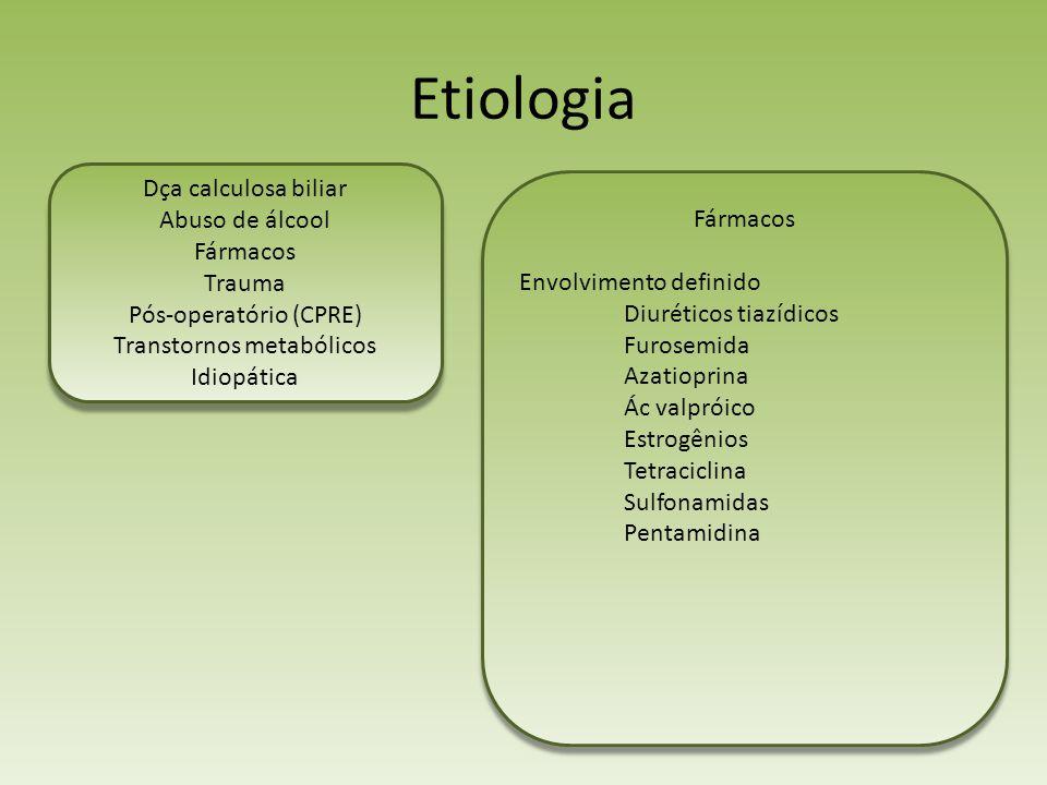 Etiologia Fármacos Envolvimento definido Diuréticos tiazídicos Furosemida Azatioprina Ác valpróico Estrogênios Tetraciclina Sulfonamidas Pentamidina F