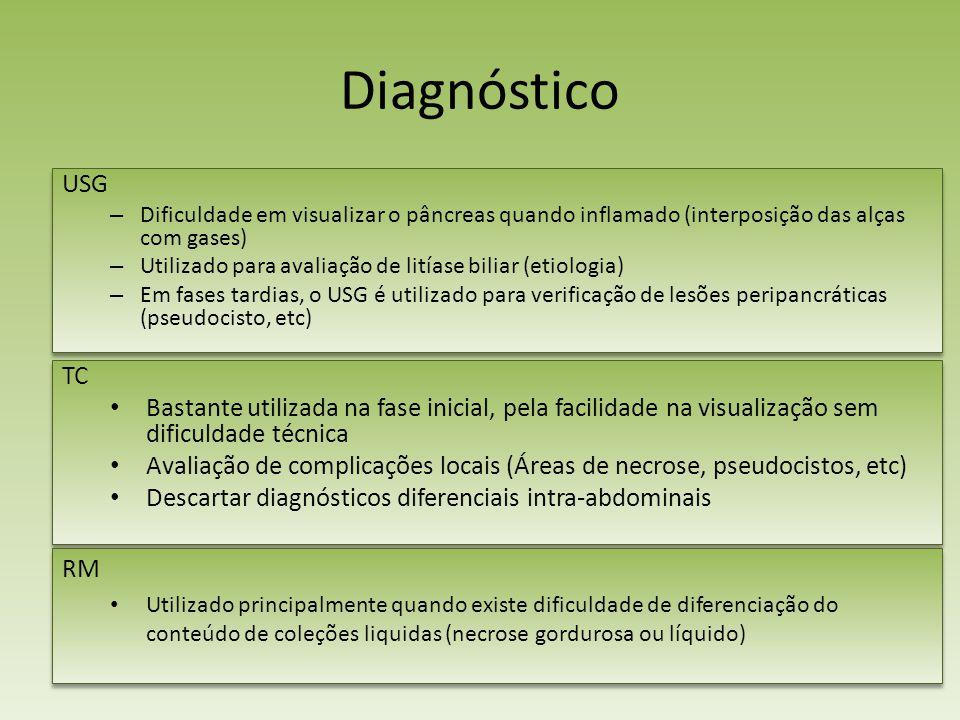 Diagnóstico USG – Dificuldade em visualizar o pâncreas quando inflamado (interposição das alças com gases) – Utilizado para avaliação de litíase bilia