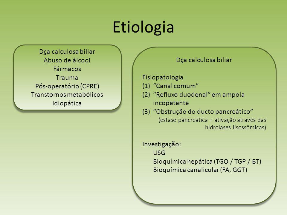 Etiologia Dça calculosa biliar Fisiopatologia (1)Canal comum (2)Refluxo duodenal em ampola incopetente (3)Obstrução do ducto pancreático (estase pancr