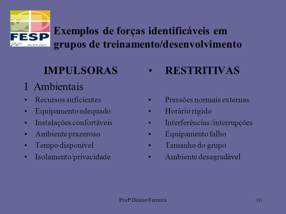 Profª Denise Ferreira10 Exemplos de forças identificáveis em grupos de treinamento/desenvolvimento IMPULSORAS I Ambientais Recursos suficientes Equipa
