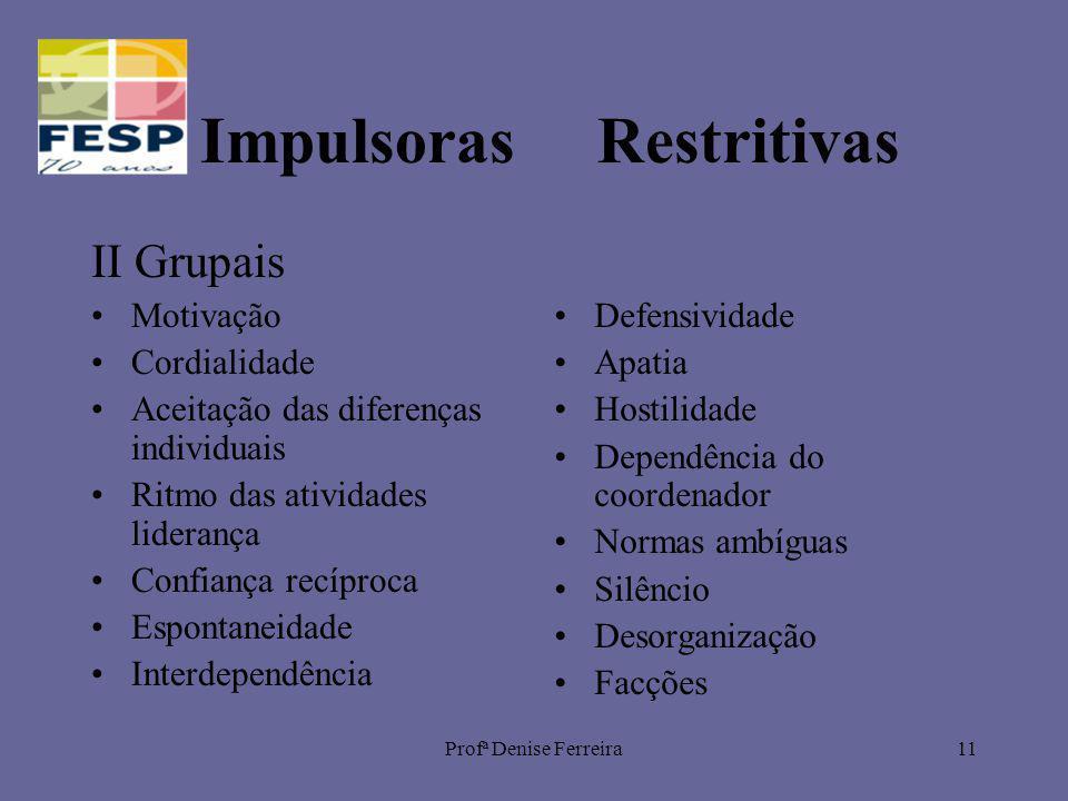 Profª Denise Ferreira11 Impulsoras Restritivas II Grupais Motivação Cordialidade Aceitação das diferenças individuais Ritmo das atividades liderança C