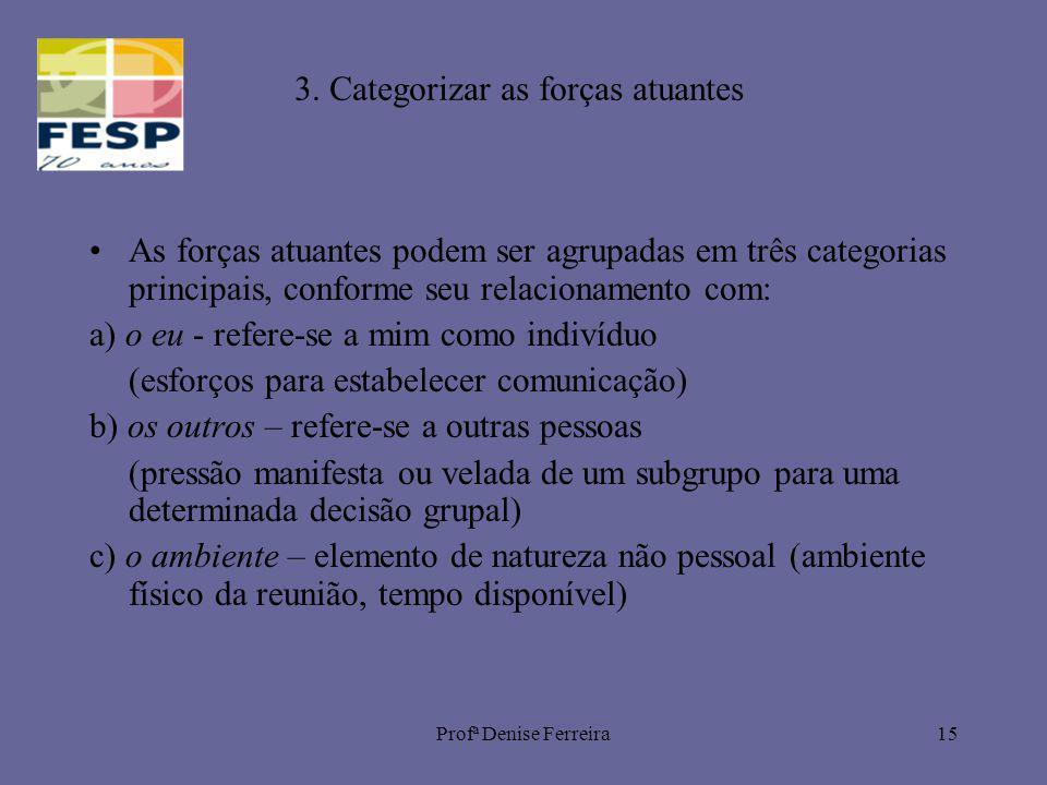 Profª Denise Ferreira15 3. Categorizar as forças atuantes As forças atuantes podem ser agrupadas em três categorias principais, conforme seu relaciona