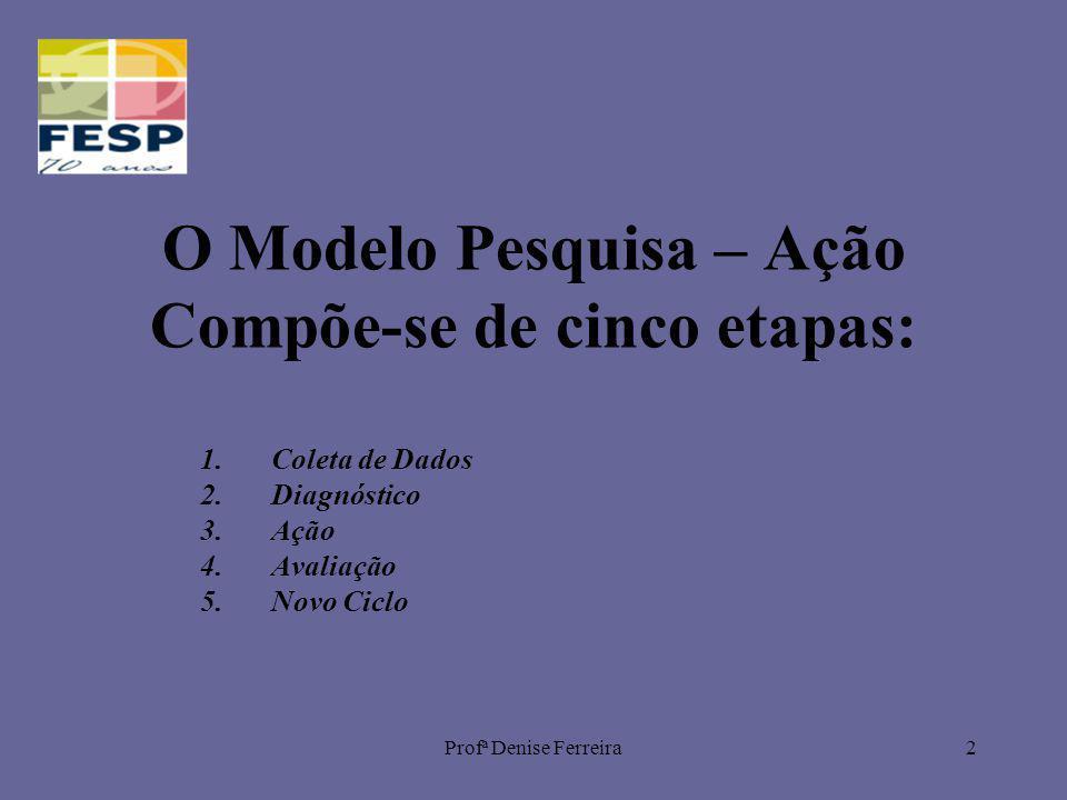 Profª Denise Ferreira13 Os números de 1 a 5 representam a intensidade das forças.